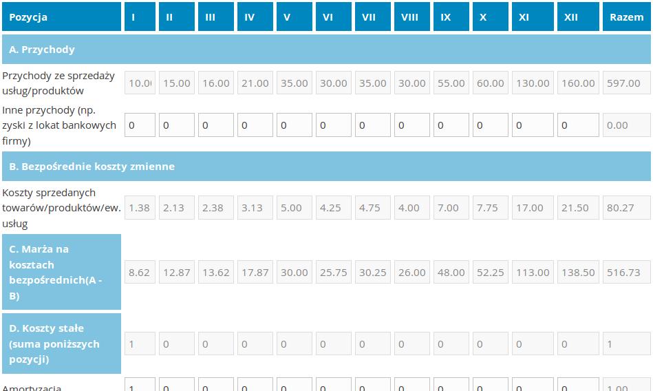 Rozbudowane tabele danych